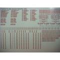 MILW Olympian Hiawatha - 1955 UP Scheme H/N